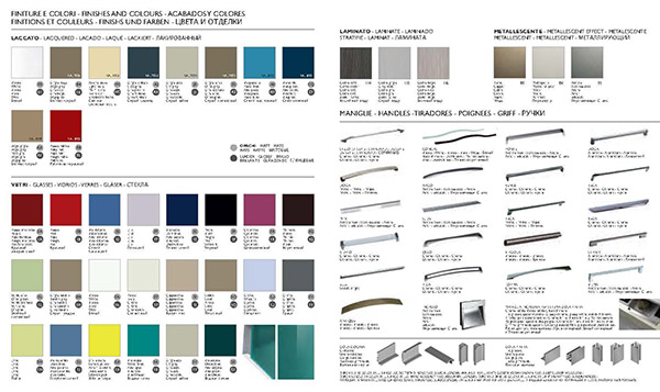 kitchen design process choosing colors