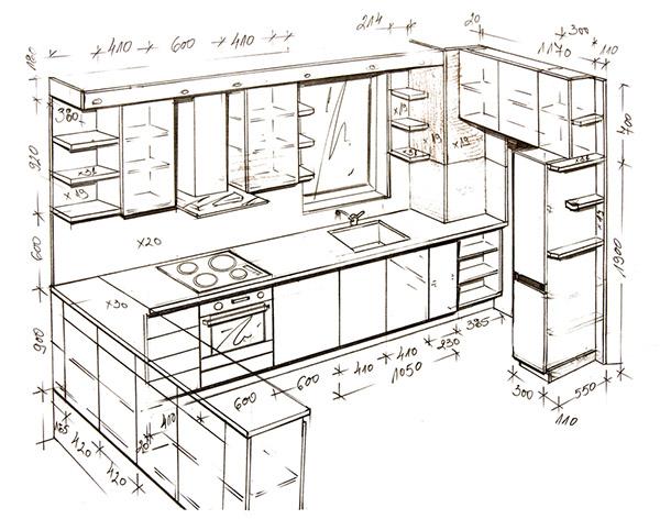 kitchen design process step 1 | European Kitchen Cabinets | European ...