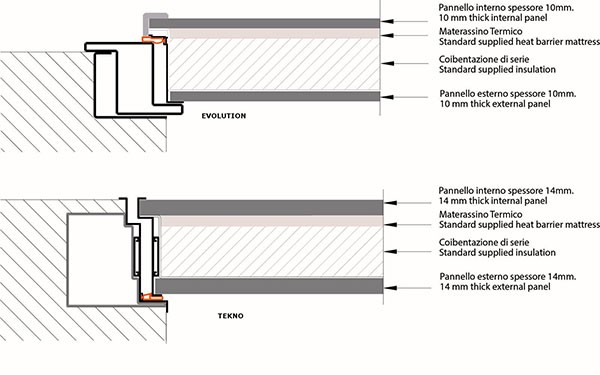 Oikos door interior construction